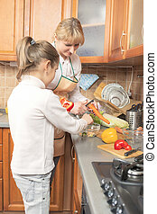 Mother and Daughter  Preparing Healthy Organic Food Together