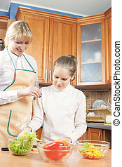 Young Caucasian Mother Teaching Her Teenage Daughter How to Cook. Vertical Image