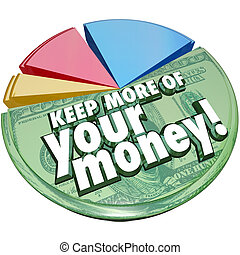 Keep More of Your Money words on a pie chart showing the...