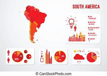 South America Continent Map Infographics Vector