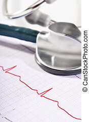 Stethoscope and ECG