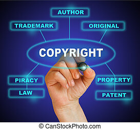 copyright concept - writing word copyright with marker on...