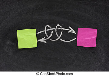 complicated relationship or interaction - concept of...
