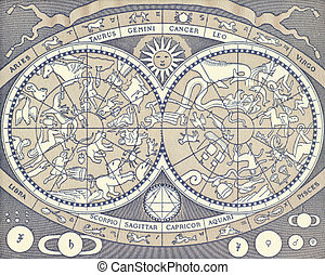 Zodiac Signs - Zodiac signs on 2000 Lire 1983 banknote from...