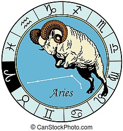 aries zodiac - aries or sheep astrological zodiac sign,...