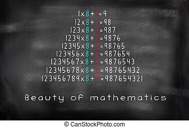 multiplication equation Beauty of mathematics on blackboard...