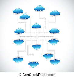cloud network diagram connection illustration design over a...