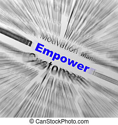 Empower Sphere Definition Displays Motivation And business...