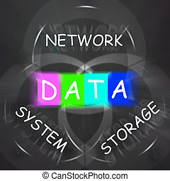 Computer Words Displays Network System and Data Storage -...
