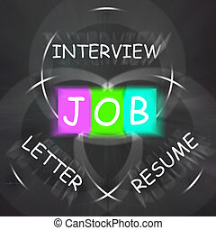JOB On Blackboard Displays Work Interview Or Resume - JOB On...