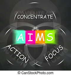 Strategy Words Displays Aims Focus Concentrate and Action -...