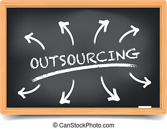 Blackboard outsourcing - detailed illustration of a...