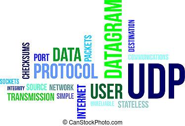 word cloud - udp - A word cloud of user datagram protocol...