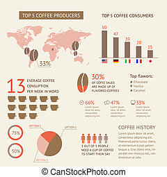 Coffee infographic elements with sample data Coffee...