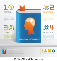 Education infographics with book