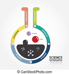 infographics vector science design diagram line style...