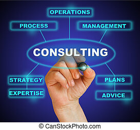 CONSULTING - writing words CONSULTING marketing on gradient...