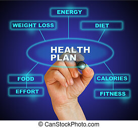 HEALTH PLAN - writing words HEALTH PLAN marketing on...