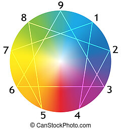 Enneagram Gradient White - Enneagram figure with numbers...