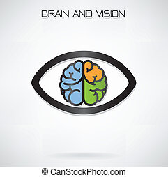 brain and vision concept - left and right brain and eye...