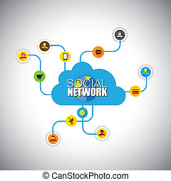 social network, social media, cloud computing - concept...