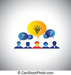 brainstorming, leader & leadership, winner with idea - concept v