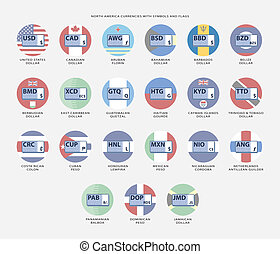 North America currencies with symbols and flags