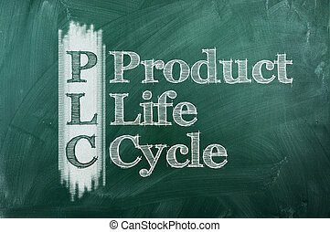 Product Life Cycle - PLC - Product Life Cycle acronym on...