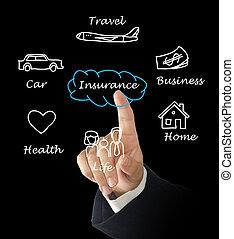 man presenting insurance diagram