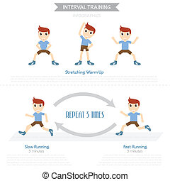 Interval training infographics for exercise, vector eps10