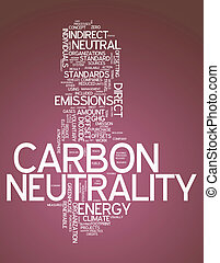 Word Cloud Carbon Neutrality - Word Cloud with Carbon...