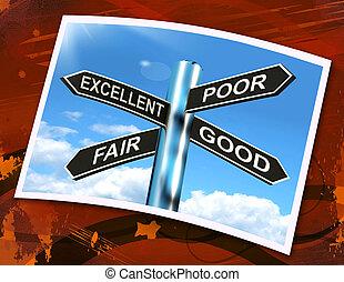 Excellent Poor Fair Good Sign Means Performance Review -...