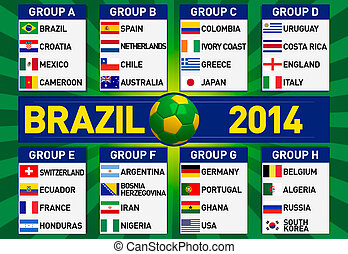 Brazil group stages illustration - Brazil group stages chart...
