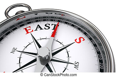 east word indicated by compass isolated on white background