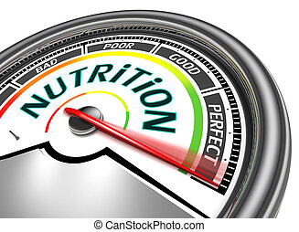 nutrition conceptual meter indicate perfect, isolated on...