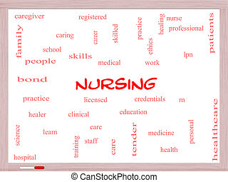 Nursing Word Cloud Concept on a Whiteboard with great terms...