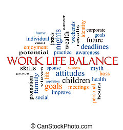 Work Life Balance Word Cloud Concept with great terms such...