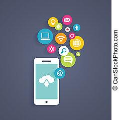 Cloud computing on a mobile phone