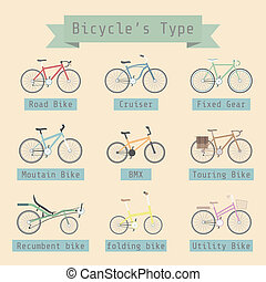bicycles type - type of bicycle with description, flat style...