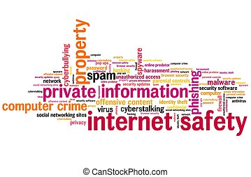 Online safety - Internet safety issues and concepts word...