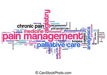 Pain management and palliative care issues and concepts word...