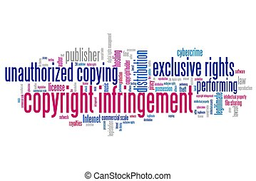 Copyright infringement issues and concepts word cloud...