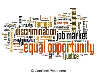 Equal opportunity issues and concepts word cloud...