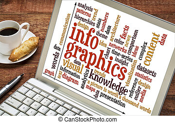 infographics word cloud on laptop - infographics, visual,...