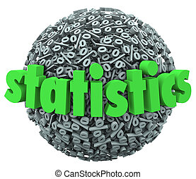 Statistics Word Percentage Sign Sphere Ball Stats -...