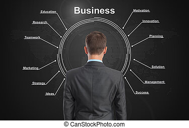 business strategy plan concept