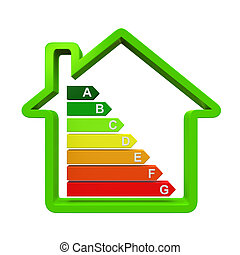 Energy Efficiency Levels isolated on white background 3D...