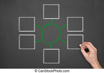 Flow Chart - A hand drawn conclusion diagram, flow chart on...