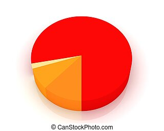 pie chart - financial pie chart
