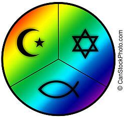 mundo, religiões